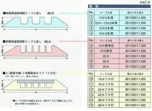 テレビ中継用ケーブル線保護ゴム寸法 のコピー