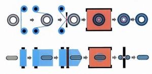 環状物包装システム図