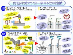 ヒジカタボルト製品説明